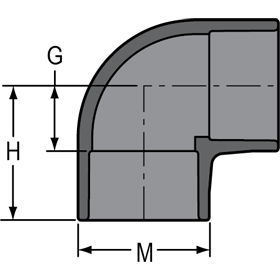 Industrial Modulator Schematics furthermore Maxon Burner Control Wire Diagram furthermore Field Controls Cas 3 Wiring Diagram furthermore 4 Wire Transmitter Wiring additionally FlamingSkulls 1. on industrial electrical wiring diagram symbols